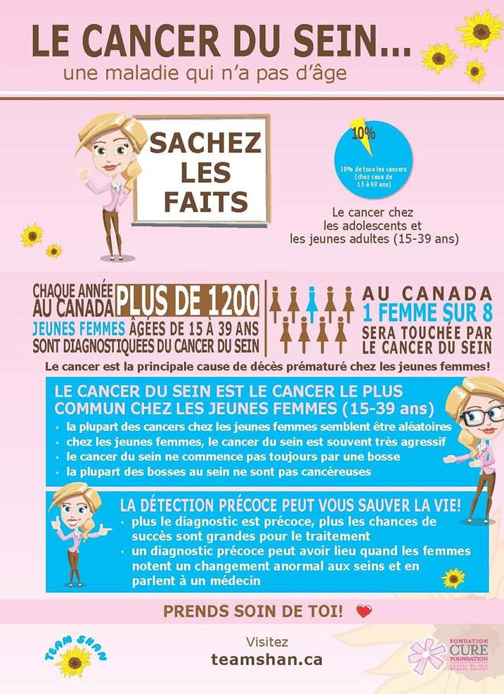 Team Shan Infographic 1 - sachez les faits