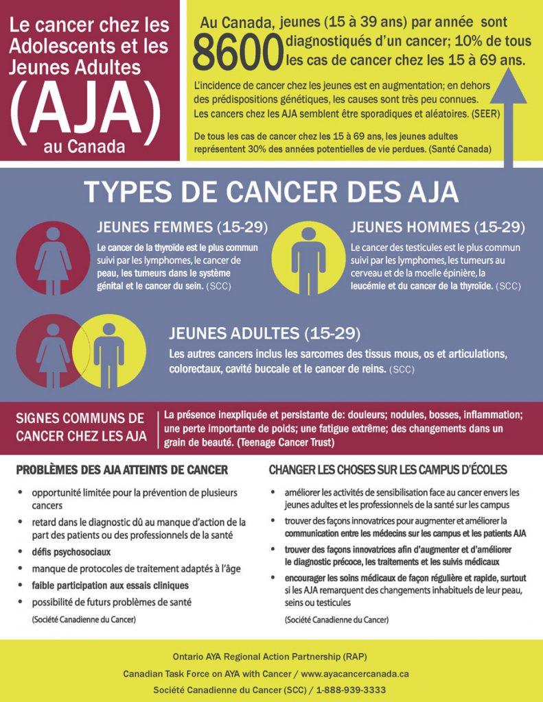AYA FactSheet French Campus 8600